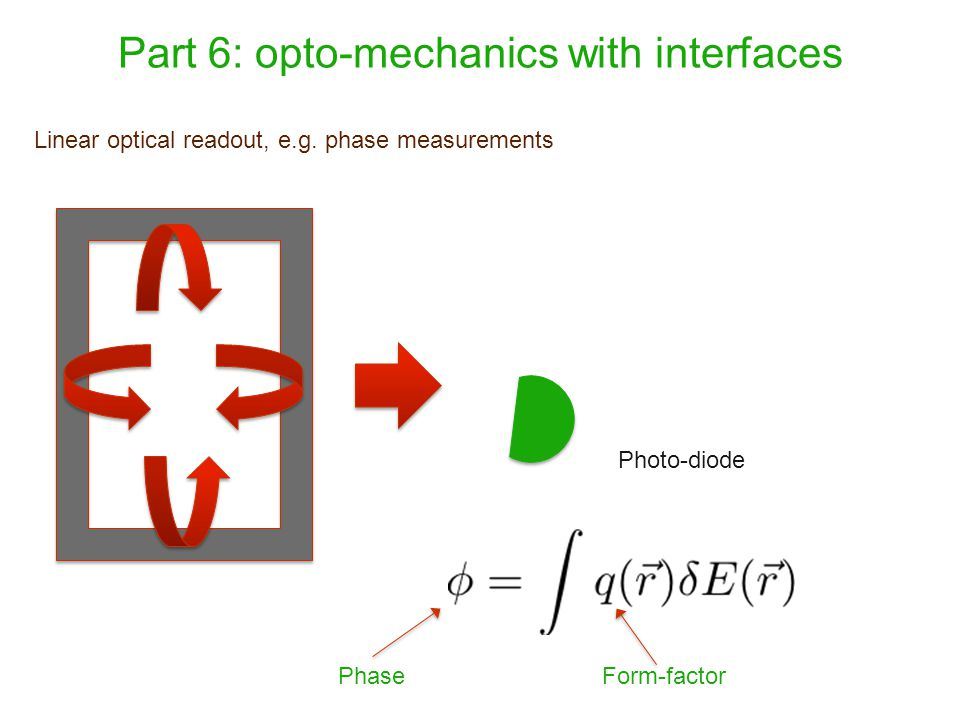 Part 6: opto-mechanics with interfaces Linear optical readout, e.g. phase measurements Photo-diode PhaseForm-factor