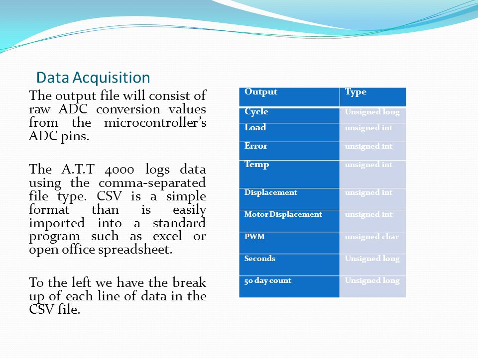 Data Acquisition The output file will consist of raw ADC conversion values from the microcontroller's ADC pins.