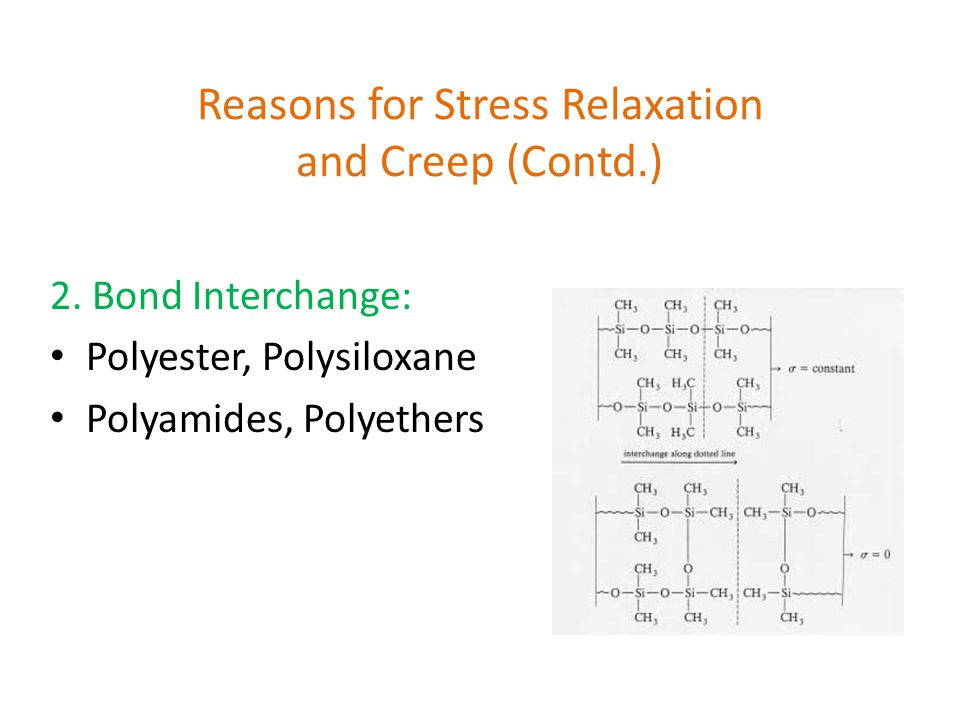 2. Bond Interchange: Polyester, Polysiloxane Polyamides, Polyethers Reasons for Stress Relaxation and Creep (Contd.)