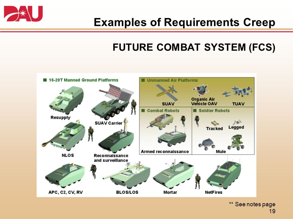 Examples of Requirements Creep FUTURE COMBAT SYSTEM (FCS) ** See notes page 19