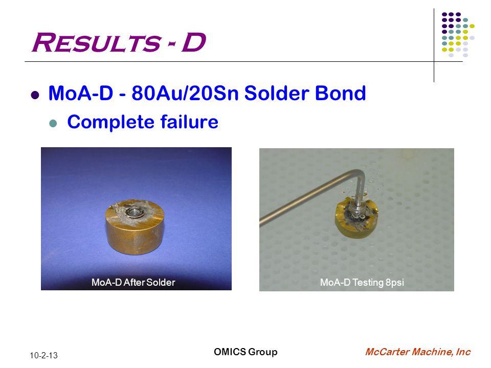 McCarter Machine, Inc Results - D MoA-D - 80Au/20Sn Solder Bond Complete failure 10-2-13 OMICS Group MoA-D SampleMoA-D Testing 8psiMoA-D After Solder