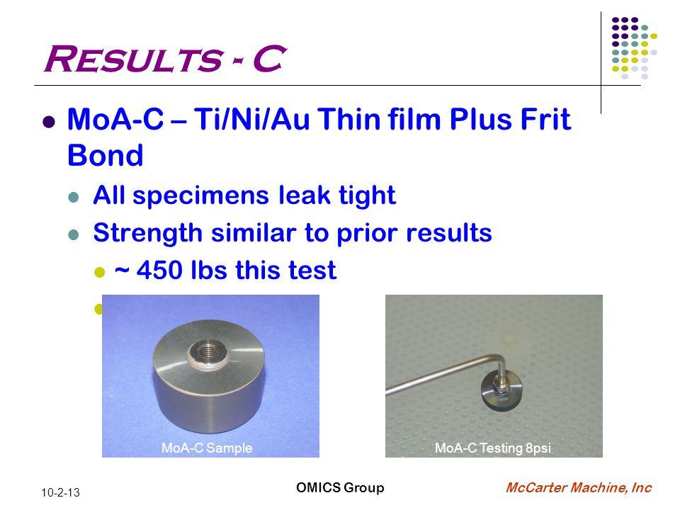 McCarter Machine, Inc Results - C MoA-C – Ti/Ni/Au Thin film Plus Frit Bond All specimens leak tight Strength similar to prior results ~ 450 lbs this test ~350 lbs prior 10-2-13 OMICS Group MoA-C SampleMoA-C Testing 8psi