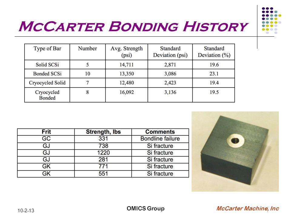 McCarter Machine, Inc 10-2-13 McCarter Bonding History OMICS Group