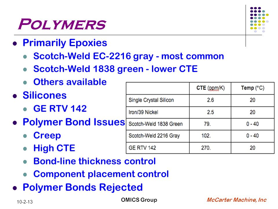 McCarter Machine, Inc 10-2-13 Polymers Primarily Epoxies Scotch-Weld EC-2216 gray - most common Scotch-Weld 1838 green - lower CTE Others available Silicones GE RTV 142 Polymer Bond Issues Creep High CTE Bond-line thickness control Component placement control Polymer Bonds Rejected OMICS Group
