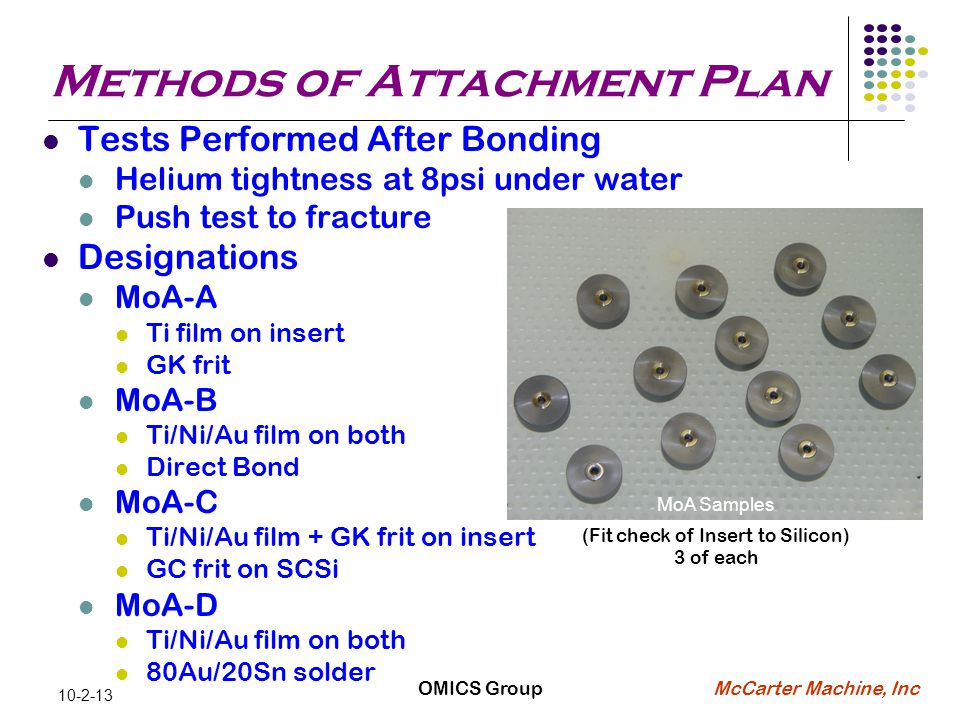 McCarter Machine, Inc Methods of Attachment Plan Tests Performed After Bonding Helium tightness at 8psi under water Push test to fracture Designations MoA-A Ti film on insert GK frit MoA-B Ti/Ni/Au film on both Direct Bond MoA-C Ti/Ni/Au film + GK frit on insert GC frit on SCSi MoA-D Ti/Ni/Au film on both 80Au/20Sn solder 10-2-13 OMICS Group MoA Samples (Fit check of Insert to Silicon) 3 of each