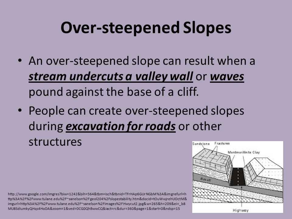 Over-steepened Slopes An over-steepened slope can result when a stream undercuts a valley wall or waves pound against the base of a cliff. People can
