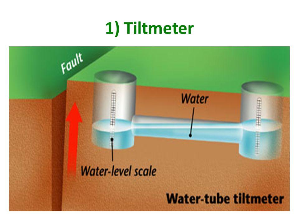 1) Tiltmeter