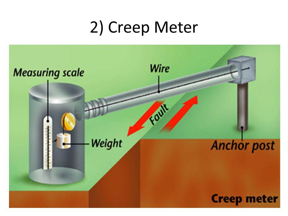 2) Creep Meter