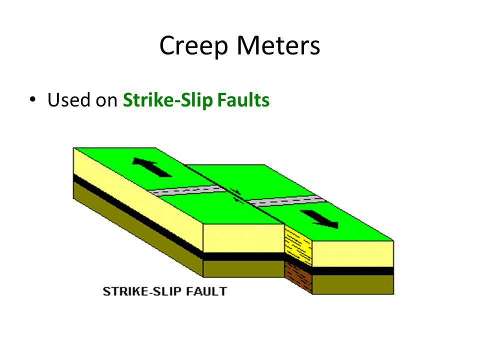 Creep Meters Used on Strike-Slip Faults