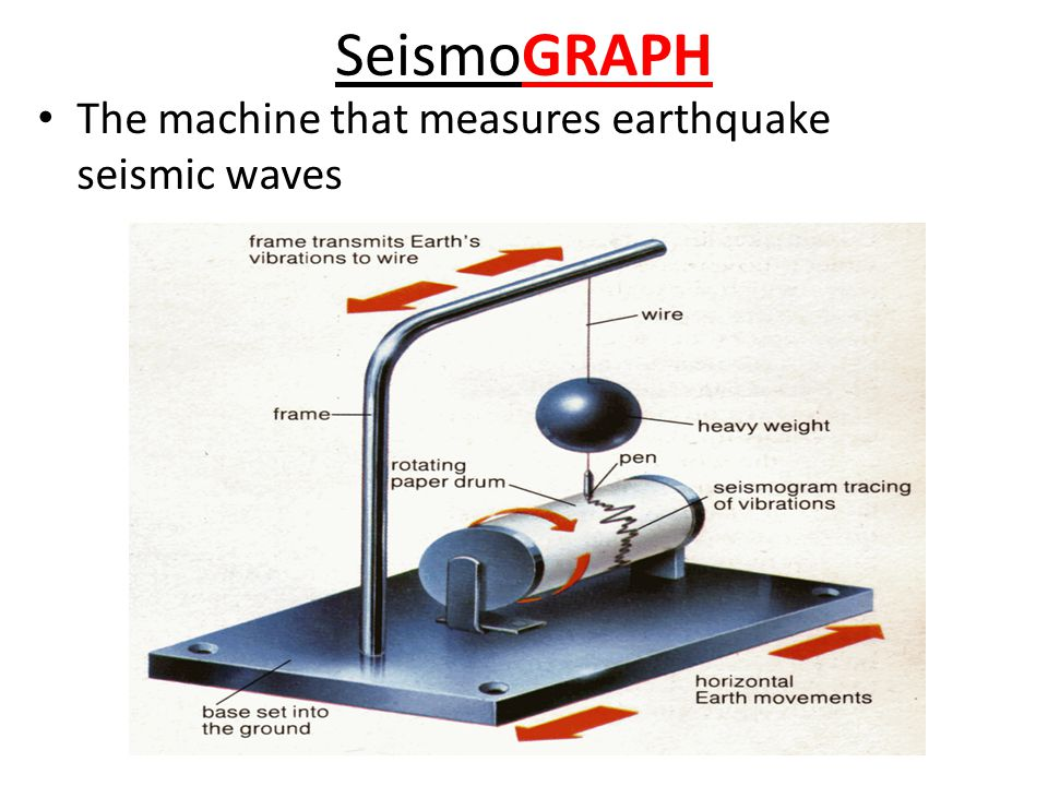 SeismoGRAPH The machine that measures earthquake seismic waves