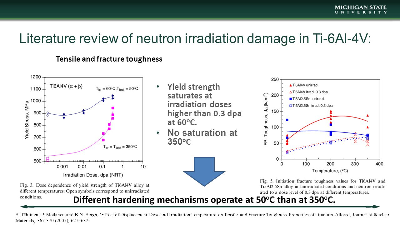 Literature review of neutron irradiation damage in Ti-6Al-4V: Yield strength saturates at irradiation doses higher than 0.3 dpa at 60 o C.