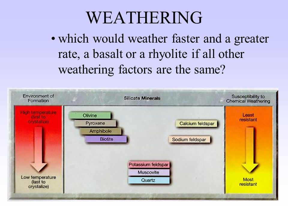 WEATHERING Composition of rock or mineral substance as mentioned earlier certain composition materials are affected by specific kinds of chemical weat