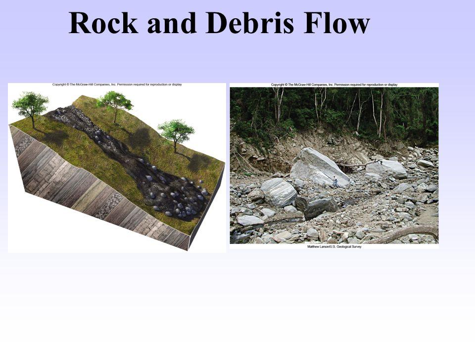 Debris Slide