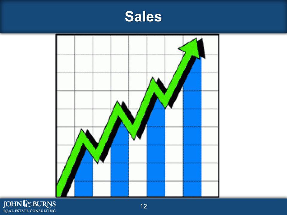 12 Sales