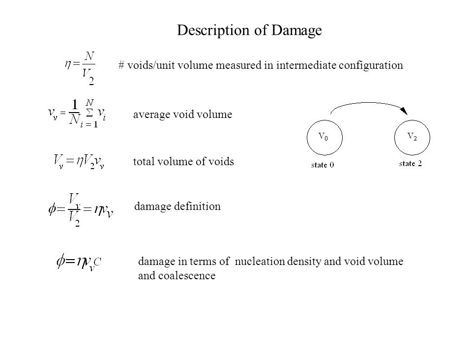 Description of Damage # voids/unit volume measured in intermediate configuration average void volume total volume of voids damage definition damage in terms of nucleation density and void volume and coalescence
