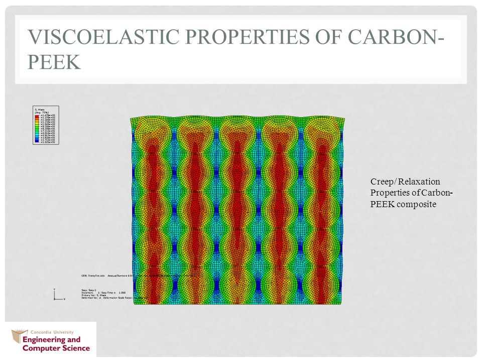 VISCOELASTIC PROPERTIES OF CARBON- PEEK Creep/ Relaxation Properties of Carbon- PEEK composite