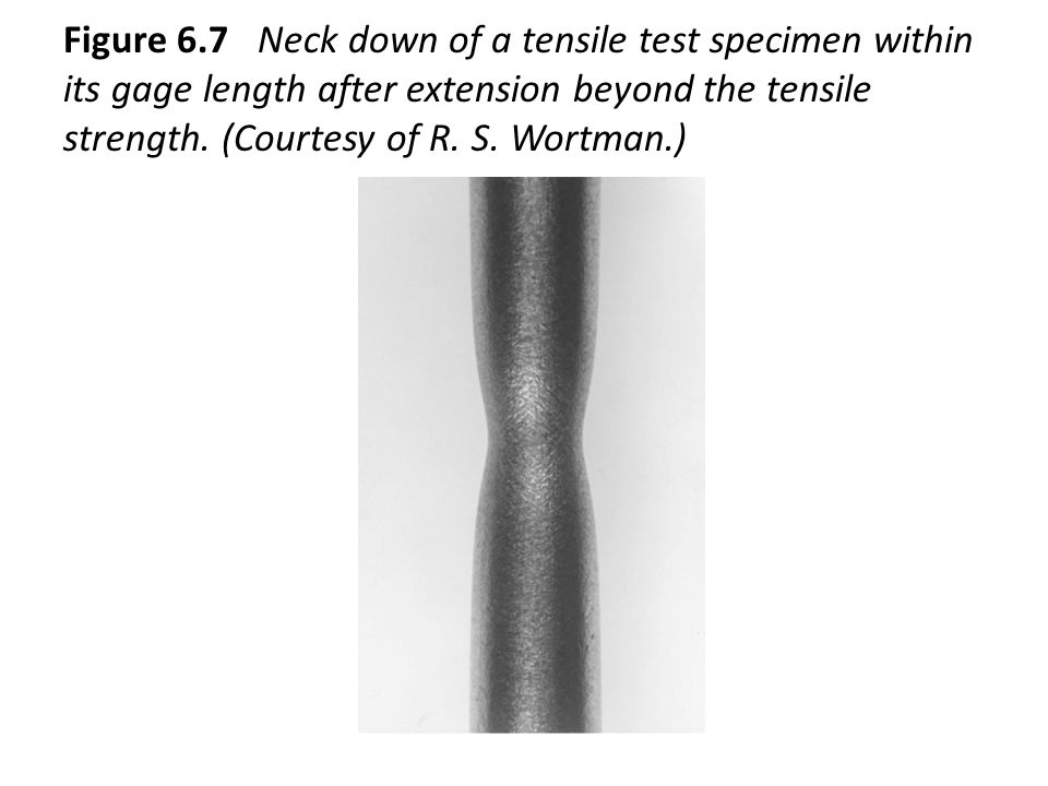 Figure 6.7 Neck down of a tensile test specimen within its gage length after extension beyond the tensile strength. (Courtesy of R. S. Wortman.)