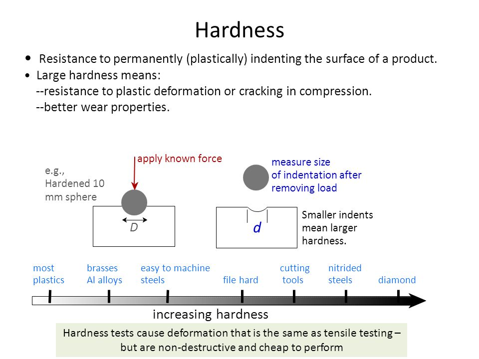 Hardness Resistance to permanently (plastically) indenting the surface of a product.