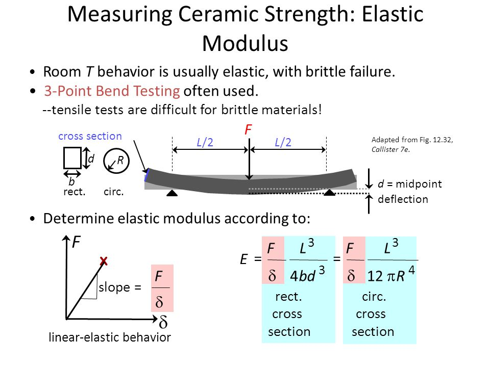 Room T behavior is usually elastic, with brittle failure. 3-Point Bend Testing often used. --tensile tests are difficult for brittle materials! Adapte