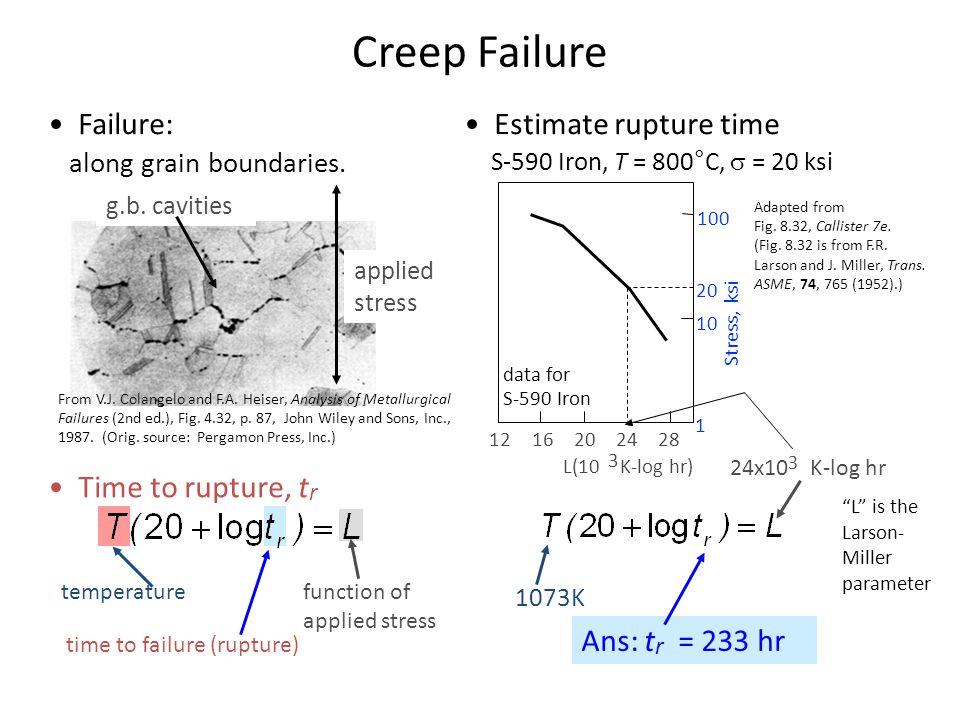 Creep Failure Estimate rupture time S-590 Iron, T = 800°C,  = 20 ksi Failure: along grain boundaries.