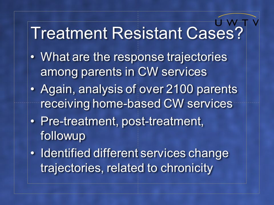Treatment Resistant Cases.