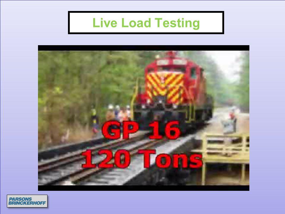 Live Load Testing