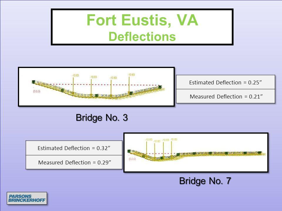 Bridge No. 3 Bridge No. 7 Fort Eustis, VA Deflections