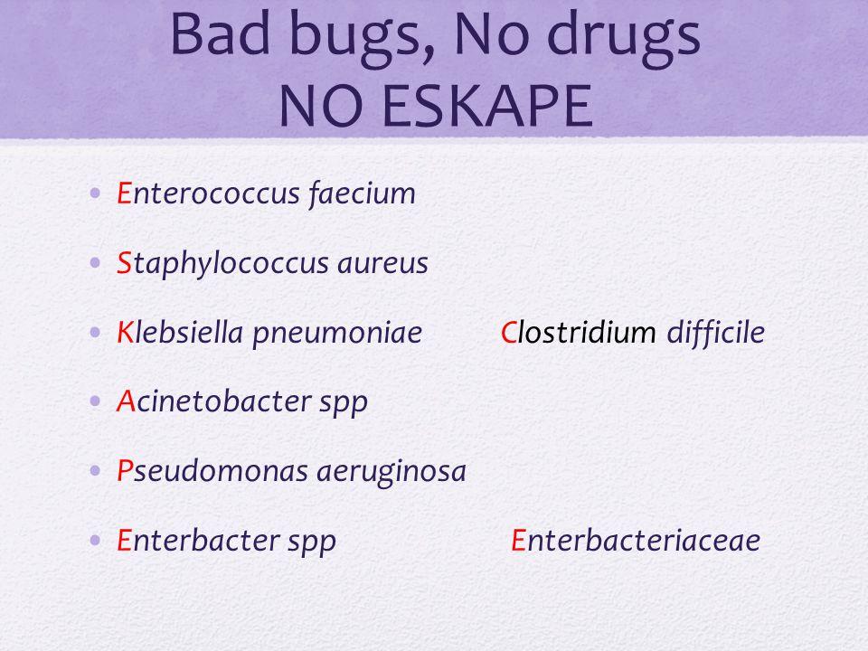 Bad bugs, No drugs NO ESKAPE Enterococcus faecium Staphylococcus aureus Klebsiella pneumoniae Clostridium difficile Acinetobacter spp Pseudomonas aeruginosa Enterbacter spp Enterbacteriaceae