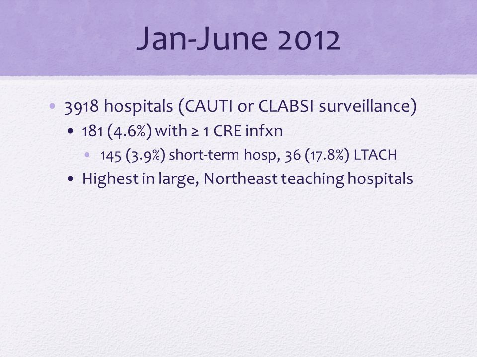Jan-June 2012 3918 hospitals (CAUTI or CLABSI surveillance) 181 (4.6%) with ≥ 1 CRE infxn 145 (3.9%) short-term hosp, 36 (17.8%) LTACH Highest in large, Northeast teaching hospitals