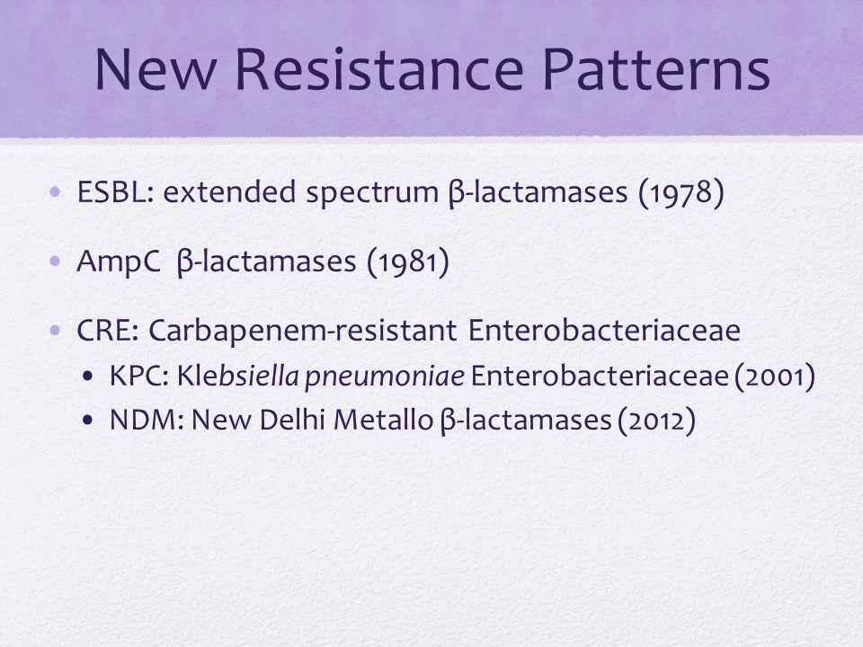 New Resistance Patterns ESBL: extended spectrum β-lactamases (1978) AmpC β-lactamases (1981) CRE: Carbapenem-resistant Enterobacteriaceae KPC: Klebsiella pneumoniae Enterobacteriaceae (2001) NDM: New Delhi Metallo β-lactamases (2012)