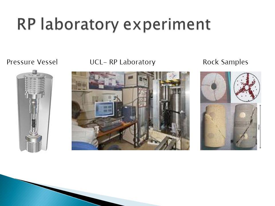 Pressure VesselUCL- RP LaboratoryRock Samples