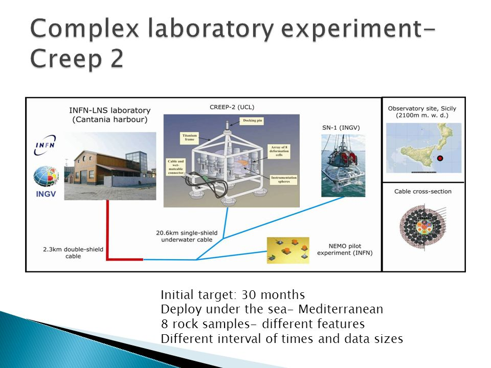  Each experiment can record data differently ◦ Events can be written in a new file or appended ◦ Files can be stored in the same directory or not ◦ Intervals for writing data can be shorts or long ◦ Number of rocks samples could be one or several ◦ Duration of an experiments can be short or long  Data intensive problem for transferring the data