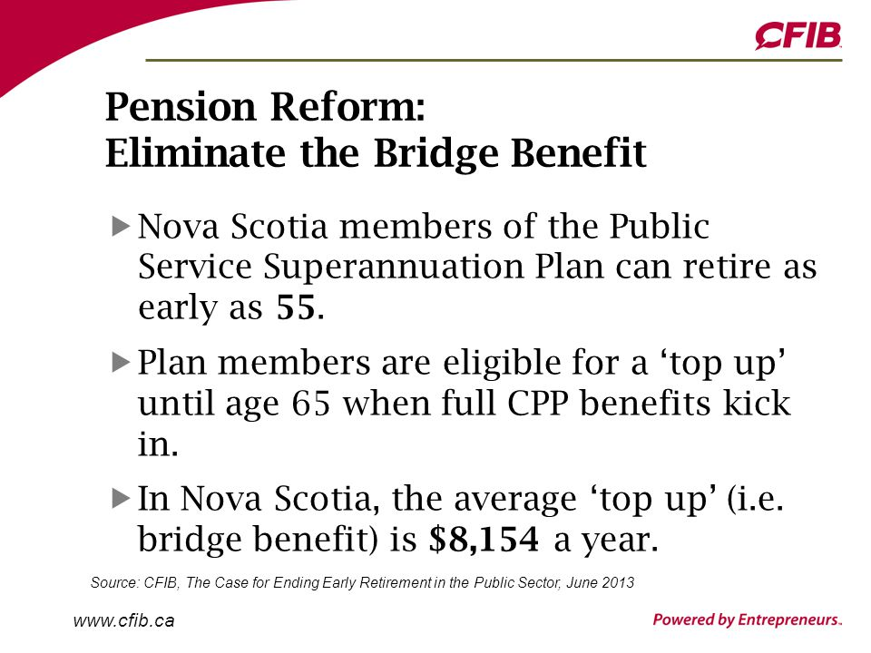 www.cfib.ca Pension Reform: Eliminate the Bridge Benefit Nova Scotia members of the Public Service Superannuation Plan can retire as early as 55.