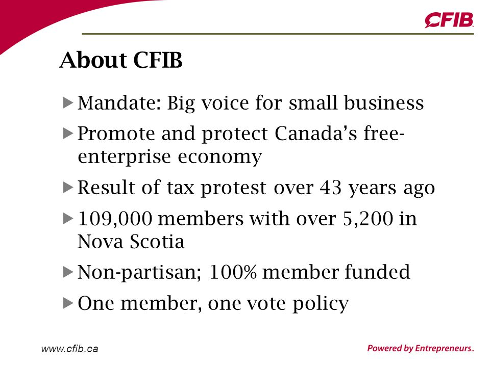 www.cfib.ca About CFIB Mandate: Big voice for small business Promote and protect Canada's free- enterprise economy Result of tax protest over 43 years ago 109,000 members with over 5,200 in Nova Scotia Non-partisan; 100% member funded One member, one vote policy
