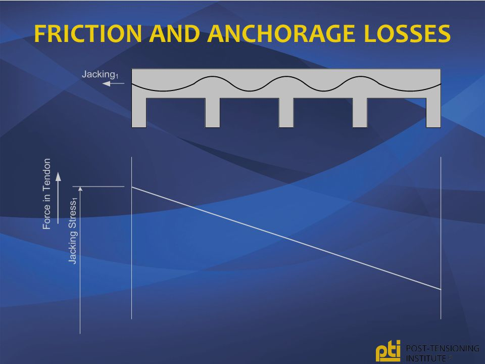 FRICTION AND ANCHORAGE LOSSES