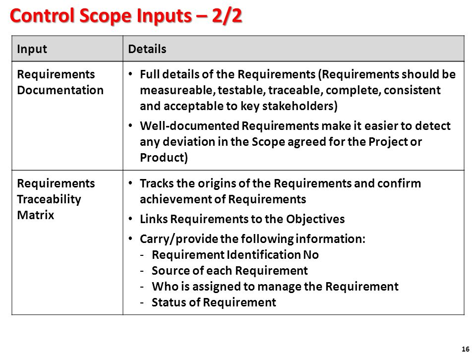Control Scope Inputs – 2/2 16 InputDetails Requirements Documentation Full details of the Requirements (Requirements should be measureable, testable, traceable, complete, consistent and acceptable to key stakeholders) Well-documented Requirements make it easier to detect any deviation in the Scope agreed for the Project or Product) Requirements Traceability Matrix Tracks the origins of the Requirements and confirm achievement of Requirements Links Requirements to the Objectives Carry/provide the following information: -Requirement Identification No -Source of each Requirement -Who is assigned to manage the Requirement -Status of Requirement