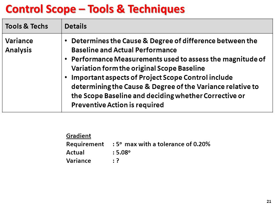 Control Scope – Tools & Techniques 21 Tools & TechsDetails Variance Analysis Determines the Cause & Degree of difference between the Baseline and Actual Performance Performance Measurements used to assess the magnitude of Variation form the original Scope Baseline Important aspects of Project Scope Control include determining the Cause & Degree of the Variance relative to the Scope Baseline and deciding whether Corrective or Preventive Action is required Gradient Requirement : 5 o max with a tolerance of 0.20% Actual: 5.08 o Variance:
