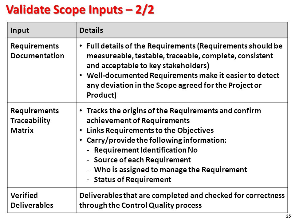 Validate Scope Inputs – 2/2 25 InputDetails Requirements Documentation Full details of the Requirements (Requirements should be measureable, testable, traceable, complete, consistent and acceptable to key stakeholders) Well-documented Requirements make it easier to detect any deviation in the Scope agreed for the Project or Product) Requirements Traceability Matrix Tracks the origins of the Requirements and confirm achievement of Requirements Links Requirements to the Objectives Carry/provide the following information: -Requirement Identification No -Source of each Requirement -Who is assigned to manage the Requirement -Status of Requirement Verified Deliverables Deliverables that are completed and checked for correctness through the Control Quality process