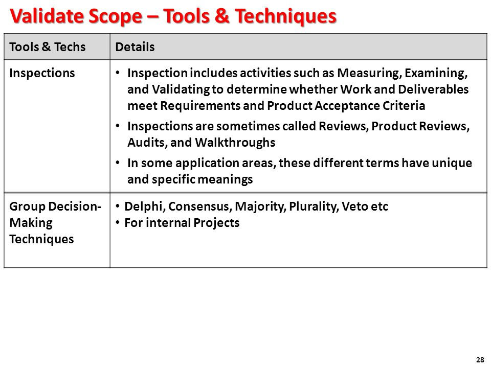Validate Scope – Tools & Techniques 28 Tools & TechsDetails Inspections Inspection includes activities such as Measuring, Examining, and Validating to determine whether Work and Deliverables meet Requirements and Product Acceptance Criteria Inspections are sometimes called Reviews, Product Reviews, Audits, and Walkthroughs In some application areas, these different terms have unique and specific meanings Group Decision- Making Techniques Delphi, Consensus, Majority, Plurality, Veto etc For internal Projects