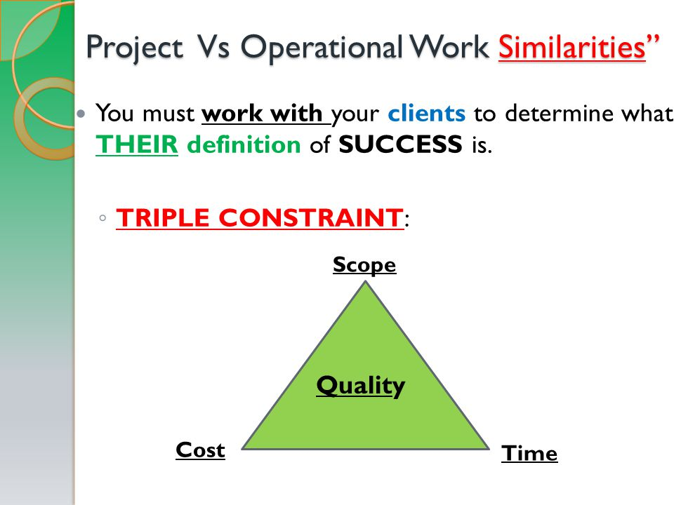 Scope Quality Cost Time You must work with your clients to determine what THEIR definition of SUCCESS is.