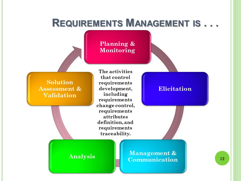 R EQUIREMENTS M ANAGEMENT IS... 12 Planning & Monitoring Elicitation Management & Communication Analysis Solution Assessment & Validation The activiti