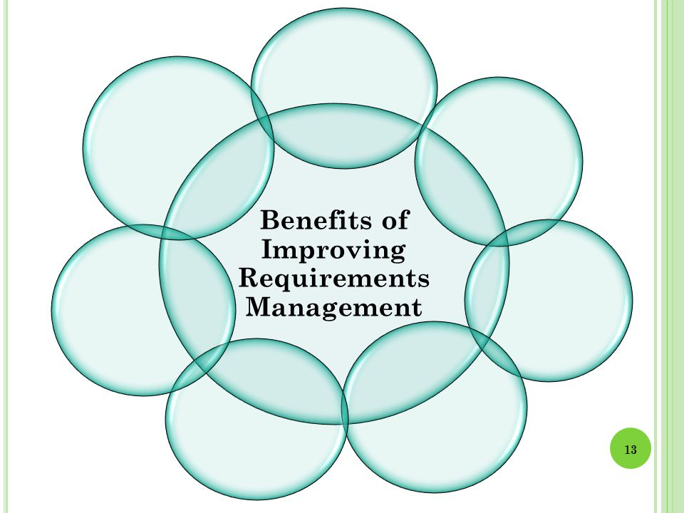 Benefits of Improving Requirements Management 13