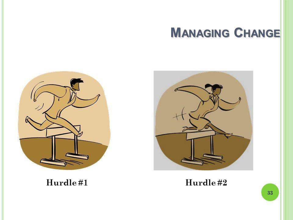 M ANAGING C HANGE Hurdle #1Hurdle #2 33