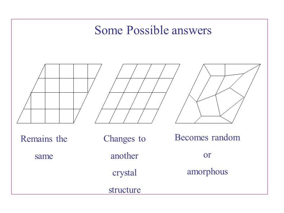 Some Possible answers Remains the same Changes to another crystal structure Becomes random or amorphous