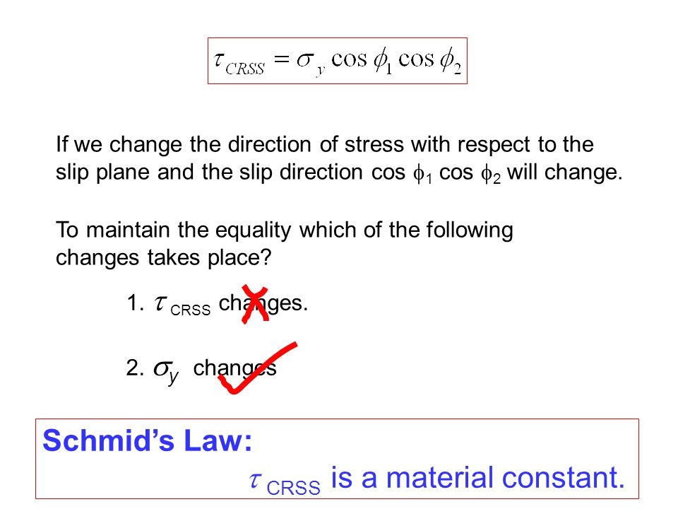 If we change the direction of stress with respect to the slip plane and the slip direction cos  1 cos  2 will change.