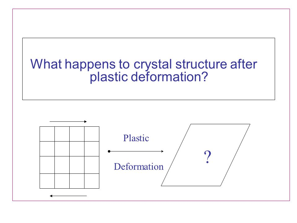 What happens to crystal structure after plastic deformation? ? Plastic Deformation