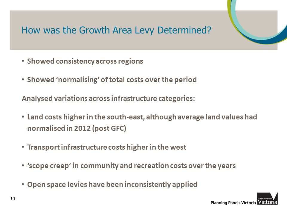 How was the Growth Area Levy Determined? 10 Showed consistency across regions Showed 'normalising' of total costs over the period Analysed variations
