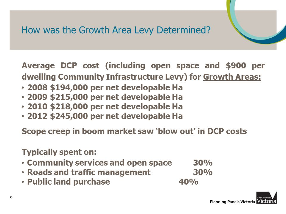 How was the Growth Area Levy Determined? 9 Average DCP cost (including open space and $900 per dwelling Community Infrastructure Levy) for Growth Area