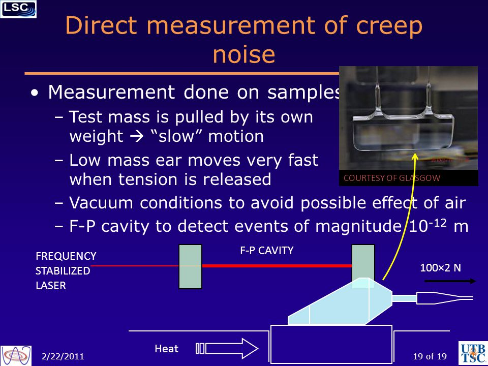 Direct measurement of creep noise Measurement done on samples –Test mass is pulled by its own weight  slow motion –Low mass ear moves very fast when tension is released –Vacuum conditions to avoid possible effect of air –F-P cavity to detect events of magnitude 10 -12 m 2/22/201119 of 19 COURTESY OF GLASGOW F-P CAVITY 100×2 N Heat FREQUENCY STABILIZED LASER