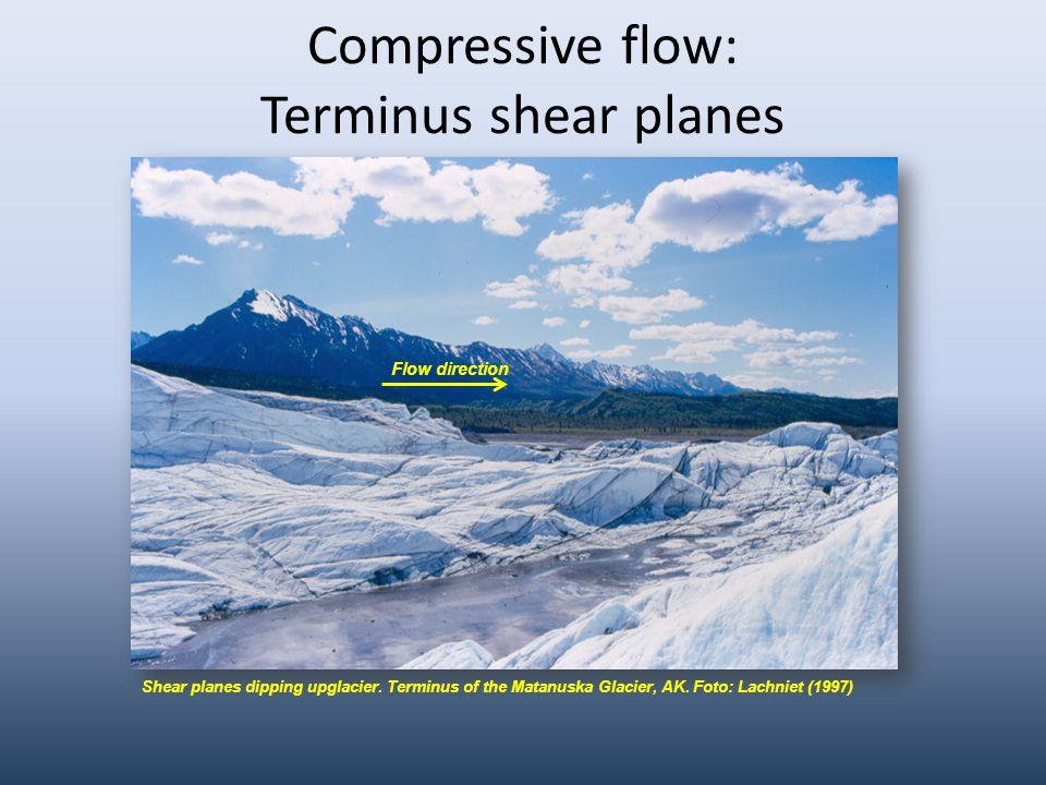 Compressive flow: Terminus shear planes Shear planes dipping upglacier.